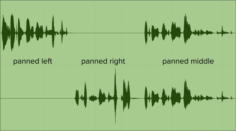 The ear training guide for audio producers | NPR Training