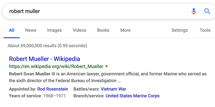 Google doesn't flag an incorrectly spelled name.